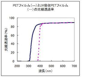 Fig5_karuki_2