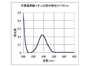 Fig2_jia3_2