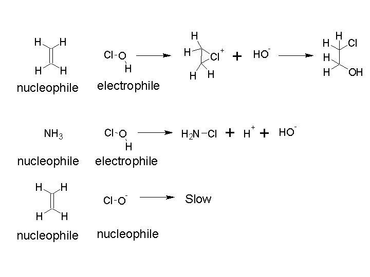 次亜塩素酸の殺菌作用と魚毒性: ...