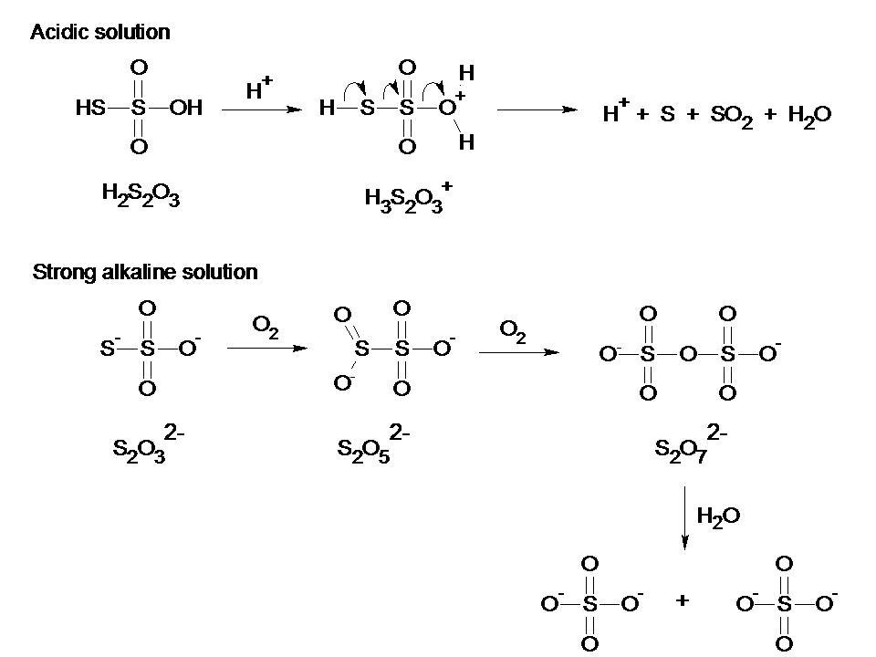 ナトリウム 炭酸 塩酸 水素