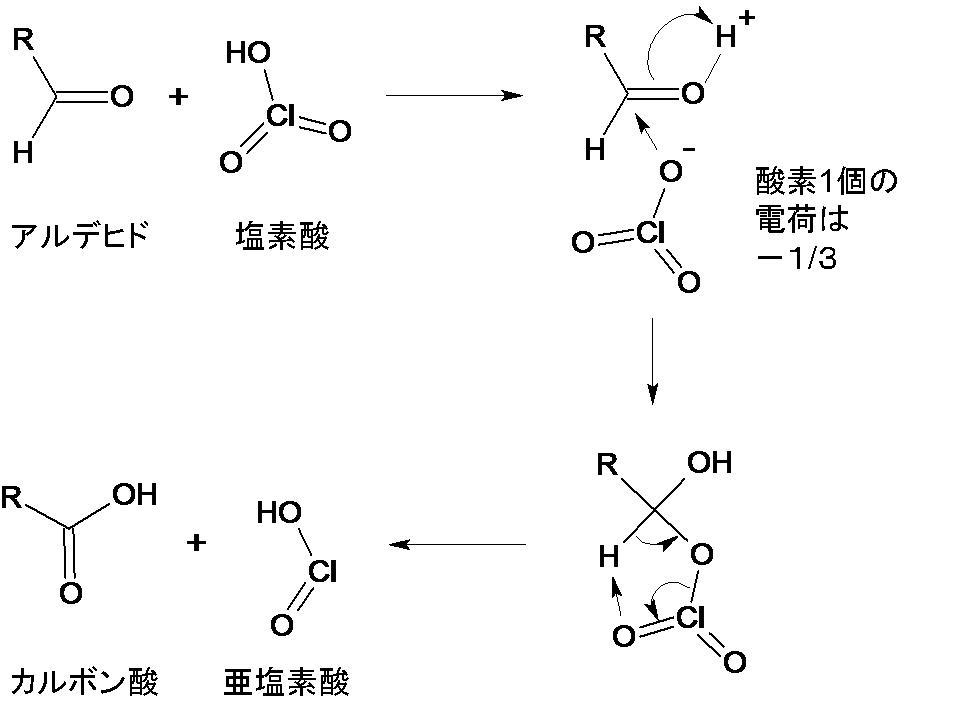酸化 力 ハロゲン