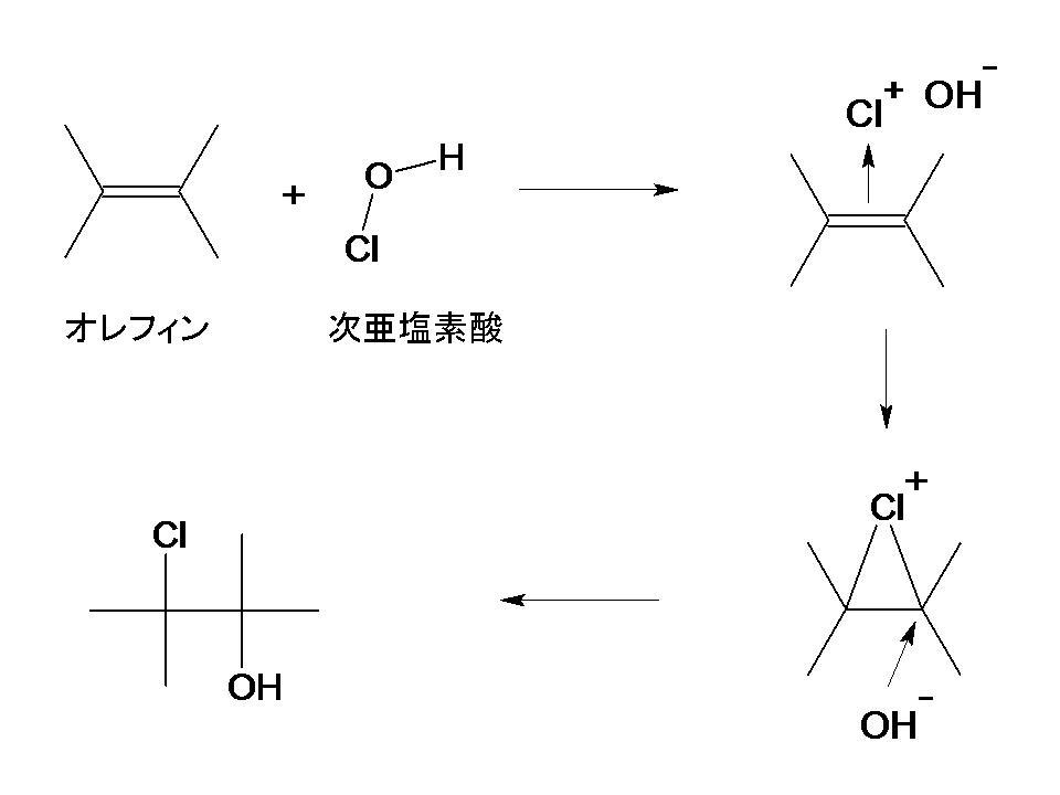 次亜塩素酸の酸化力が強い理由: ...