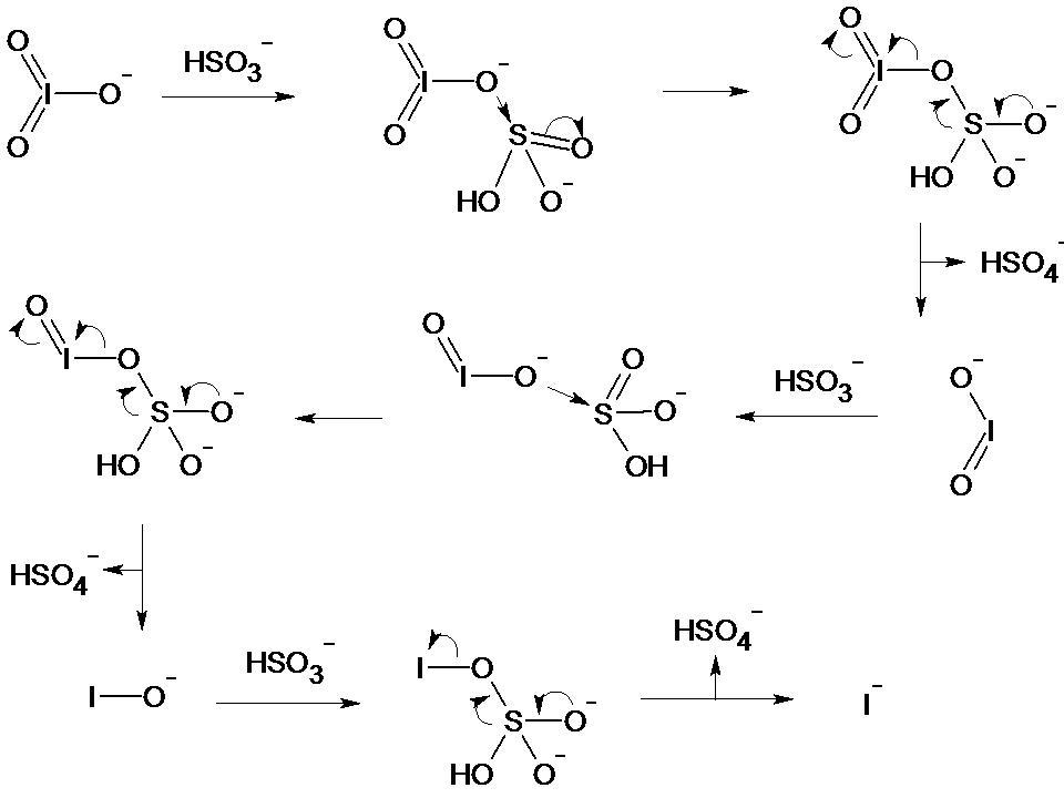 亜硫酸水素ナトリウム