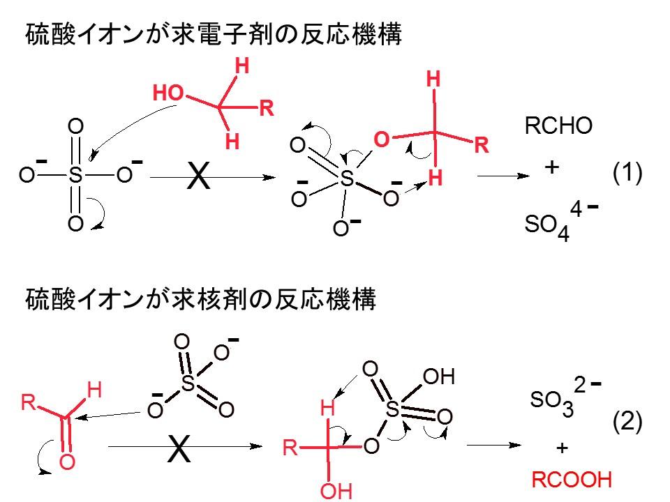 硫酸に酸化力が無い理由: 日々の...